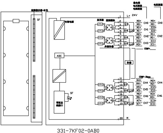 8通道模拟量输入,全功能测温模块,分辨率16位;外部机械量程开关可以极大的提高测量的稳定性;抗干扰能力强,性能稳定;电流输入带过流保护。JQECT 300 I/O系列扩展模块可以与S7-300系列CPU及模块完美兼容及系统代替集成,随意无缝搭配使用,抗干扰力强,性能高效稳定。相同型号规格的模块,功能、性能、安装尺寸完全兼容。